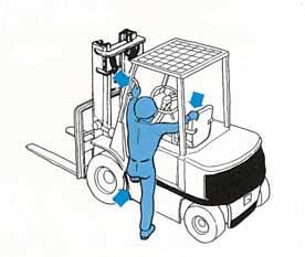 フォークリフト 運転 方法