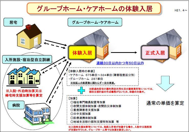 シンポジウムII              厚生労働省の関連施策の動向              スライド27