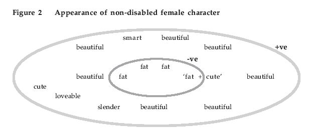 Describe beautiful girl essay